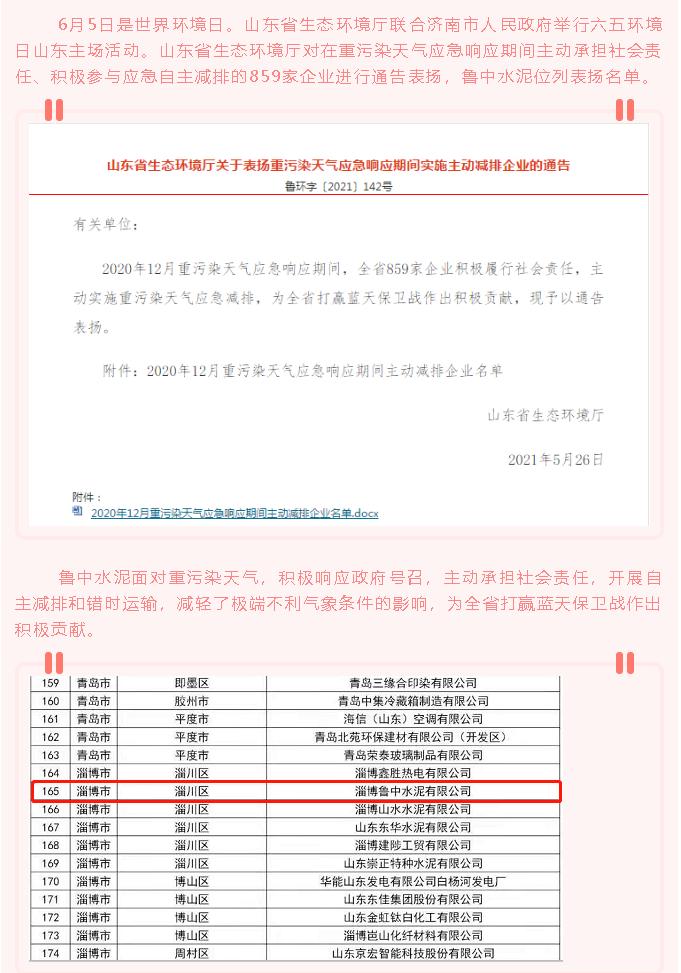 【表扬】鲁中水泥被山东省生态环境厅通告表扬8